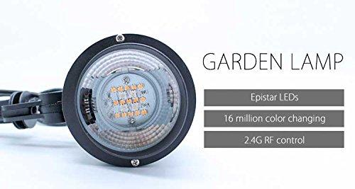 RGBW Gartenstrahler Außenstrahler Gartenbeleuchtung Beleuchtung für Bäume, Hecken, Sträucher und Pflanzen mit oder ohne Blende ZigBee kompatibel (mit Blende)