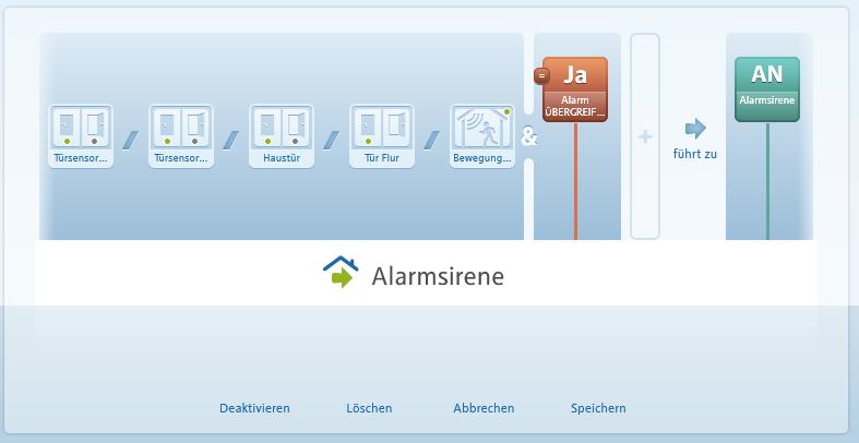 smarthome-alarm