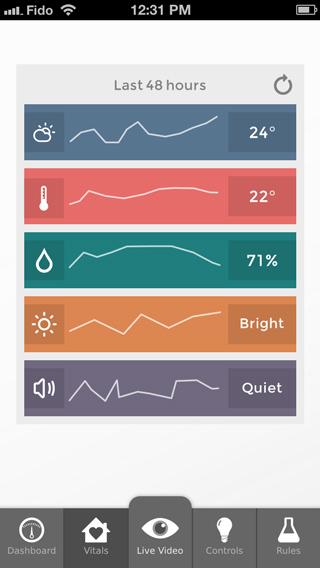 Piper App - Überwachen der Temeratur, Luftfeuchtigkeit, Helligkeit und des Geräuschpegels
