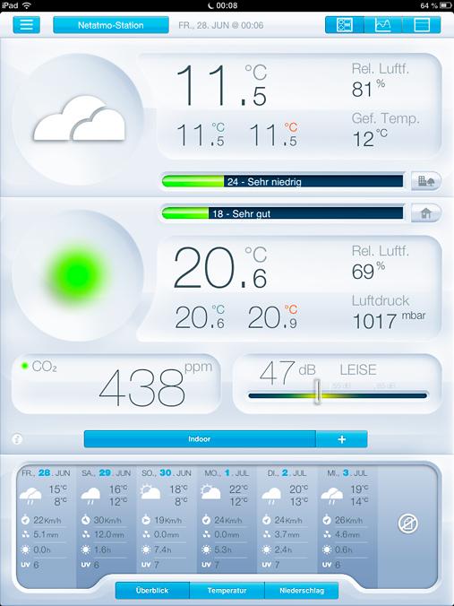 Netatmo iPad App
